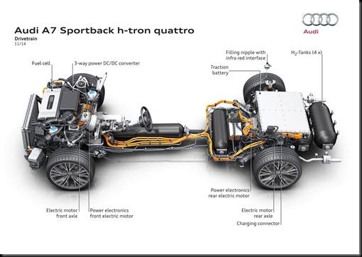 A7 h-tron quattro Audi gaycarboys (5)