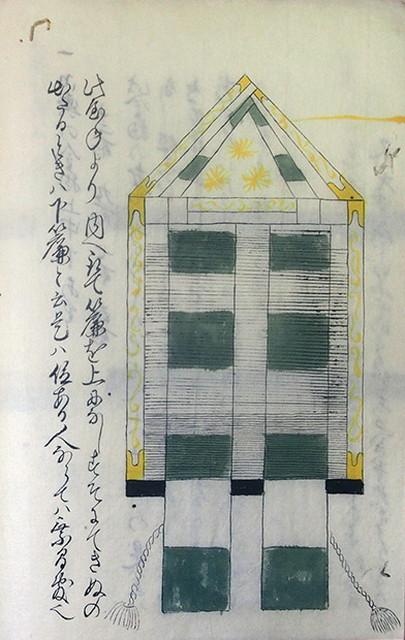 03-075 婚入記・婚迎之事ほか02 in 臥遊堂沽価書目「所好」三号