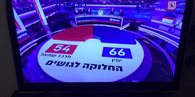 انسحاب حزب إسرائيلي من الانتخابات الإسرائيلية