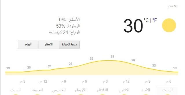 تعرف على حالة الطقس في فلسطين اليوم السبت 17 أغسطس