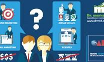 Pesquisa aponta que advogados  não tem conteúdo na internet