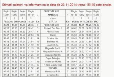 Reîncepe circulaţia trenurilor pe ruta Ploieşti – Văleni – Măneciu. Vezi programul