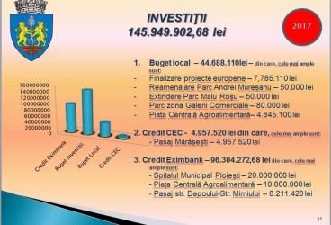 Ce investiţii se vor realiza anul acesta în Ploieşti – Proiectul de buget