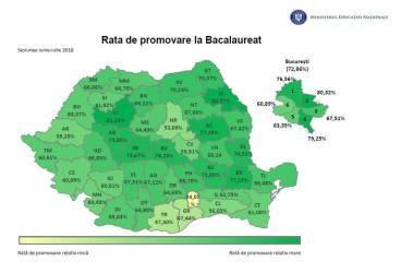 """Promovabilitate la bacalaureat în judeţul Prahova – 68,7 %. """"Militarii"""", cei mai buni"""