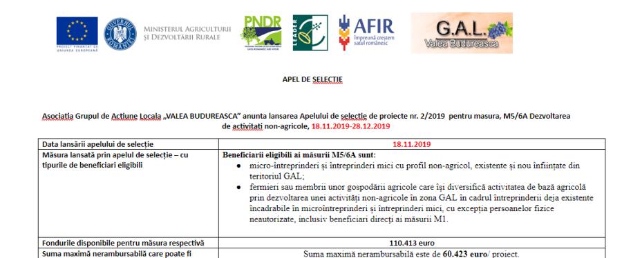 Apel de selectie de proiecte nr. 2/2019pentru masura, M5/6A Dezvoltarea de activitati non-agricole, 18.11.2019-28.12.2019