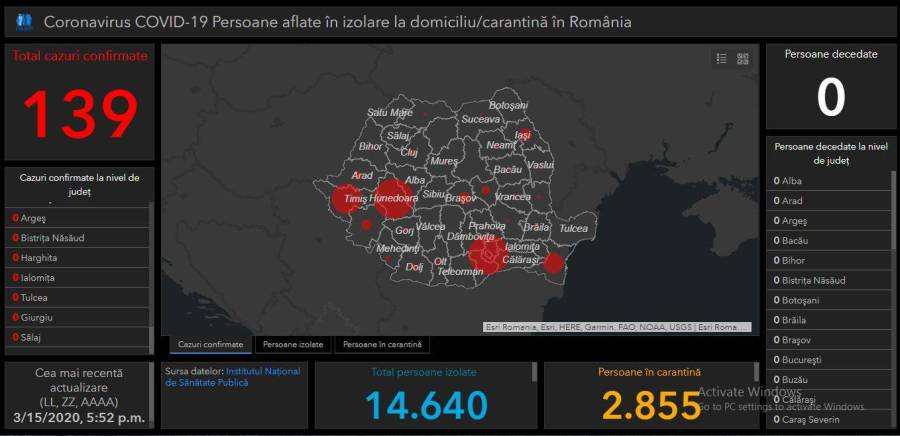 Situaţia actualizată a evoluţiei răspândirii infecţiei coronavirus la nivelul României