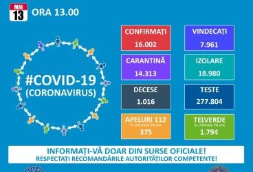 Situaţia pandemiei cu noul coronavirus în România – 13 mai