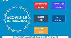 Statistica infectărilor cu noul coronavirus în România – 13 iulie