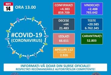 4383 noi cazuri Covid în România – 14 martie 2021