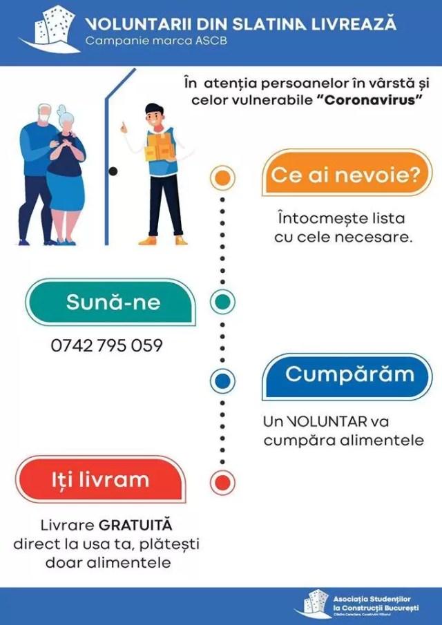 studenti Studenții din Slatina vin în ajutor bătrânilor