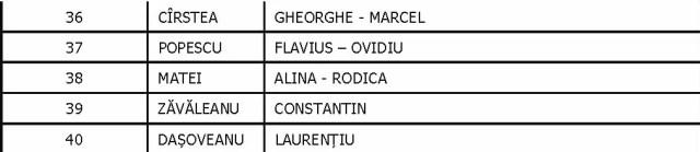 4083A694-C5F9-4B65-B56B-86F178CC4364 PNL Olt a stabilit candidații la Consiliul Local Slatina și CJ Olt