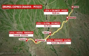 Se lucrează rapid la Drumul Expres Craiova-Slatina-Pitești