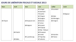 jour-liberation-fiscale_2013
