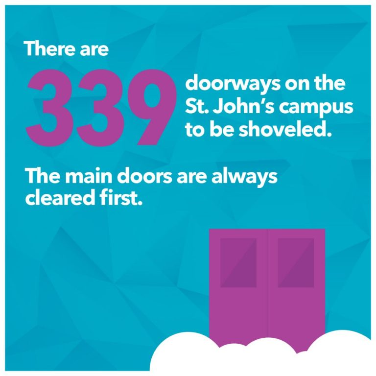 339 doorways need to be cleared after a snowfall