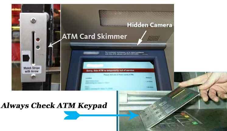 Skimmer, ATM, Transmits Stolen Data Via Text Message