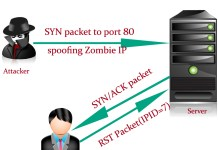 Idle Zombie Scan Nmap
