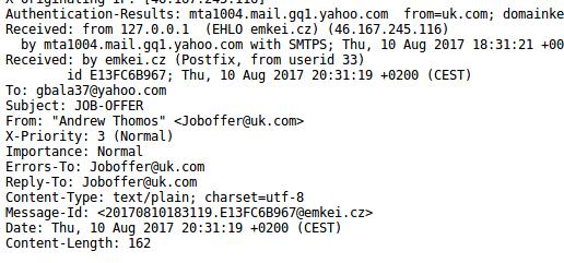 Email Header Analysis