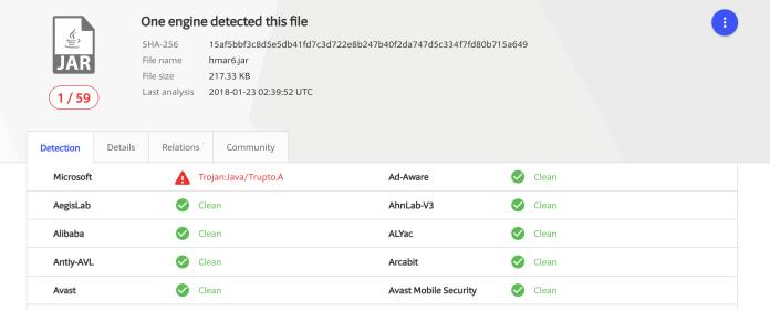 - detection - APT CrossRAT Malware Targeting Individuals & Steal sensitive Data