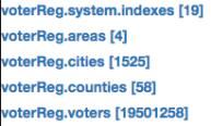 Voter Database Leaked   - voter1 - California Voter Database Leaked – 19 Million Voters Records Under Risk