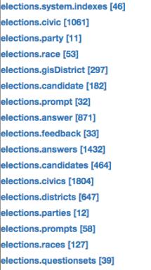 Voter Database Leaked   - voter2 - California Voter Database Leaked – 19 Million Voters Records Under Risk