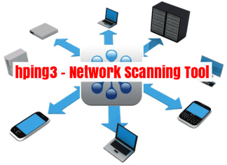 Network Scanning Tool