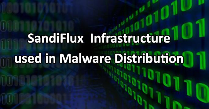 Sandiflux  - Sandiflux - SandiFlux Infrastructure Used in For Malware Distribution