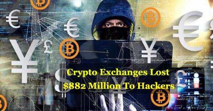 Cryptocurrency Exchanges  - Cryptocurrency Exchanges - Hacking Attacks On Cryptocurrency Exchanges Records Loss $882 Million