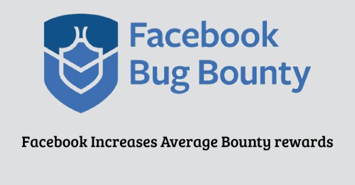high impact Vulnerabilities