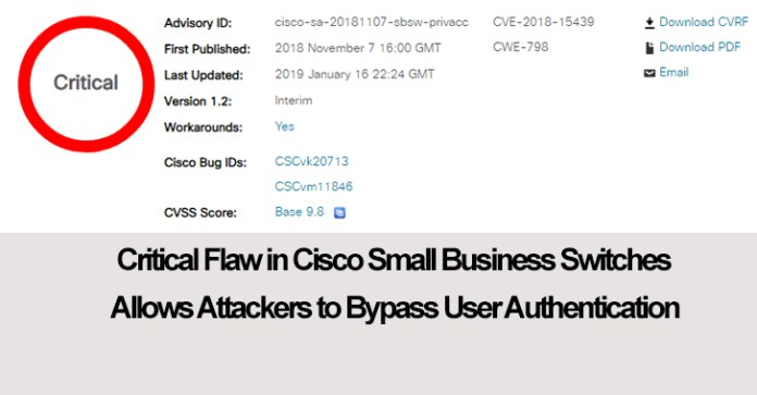 Cisco Small Business  - Cisco Small Business  - Cisco Small Business Switches Allows Attackers to Bypass Authentication