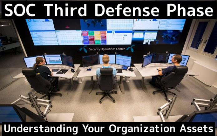 - 2vzWu1551095517 - SOC Third Defense Phase – Understanding Your Organization Assets