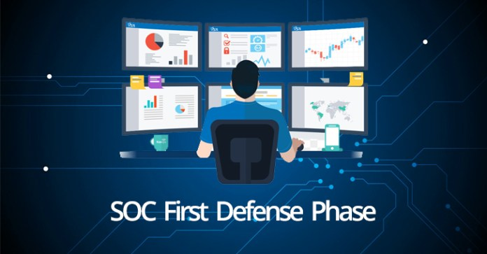 attack chain  - attack chain - SOC First Defense phase – Breaking the Attack Chain