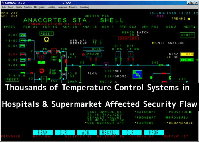 Temperature Control Systems