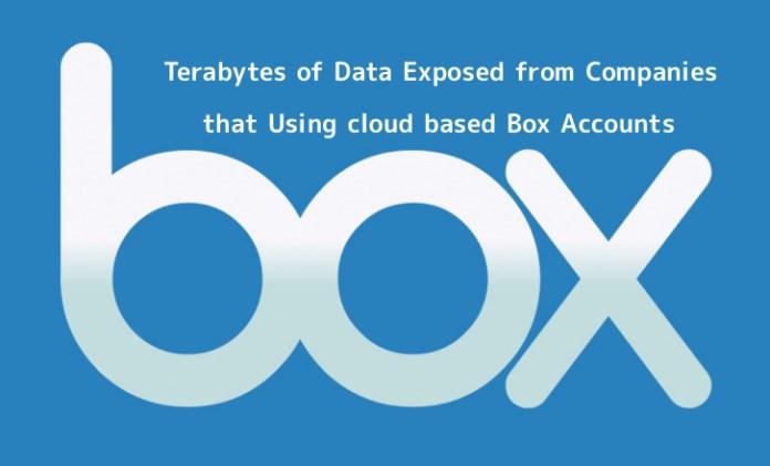 Box data