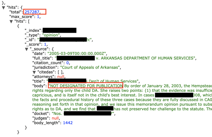- data - 250,000 Legal Document Leaked Online via Unsecured AWS Cluster