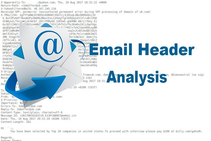 Secure Email  - email header - Secure Email Accounts – Top 10 Best Preventive Methods from Hackers