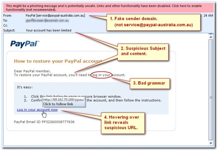 - phishing email signs - Secure Email Accounts – Top 10 Best Preventive Methods from Hackers