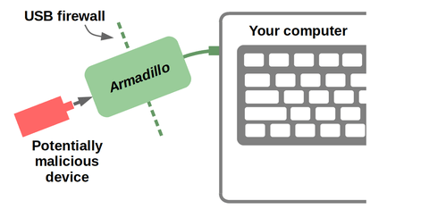- image - Armadillo Firewall Protects Computer from Hacked USB Firmware