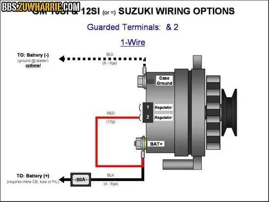 Alternator Wire Diagram Details | Avecdd Unix on