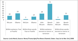 Fox News coverage of Obama