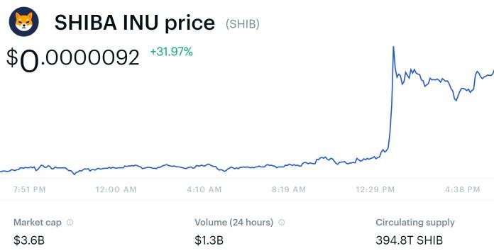 Le prix de la pièce de monnaie Shiba Inu monte en flèche alors que Coinbase Pro annonce le trading de crypto-monnaie SHIB