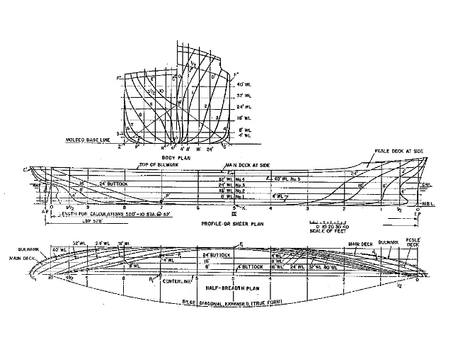 Lines Drawing Naval Architecture : Naval architects make sure you re covered gcaptain
