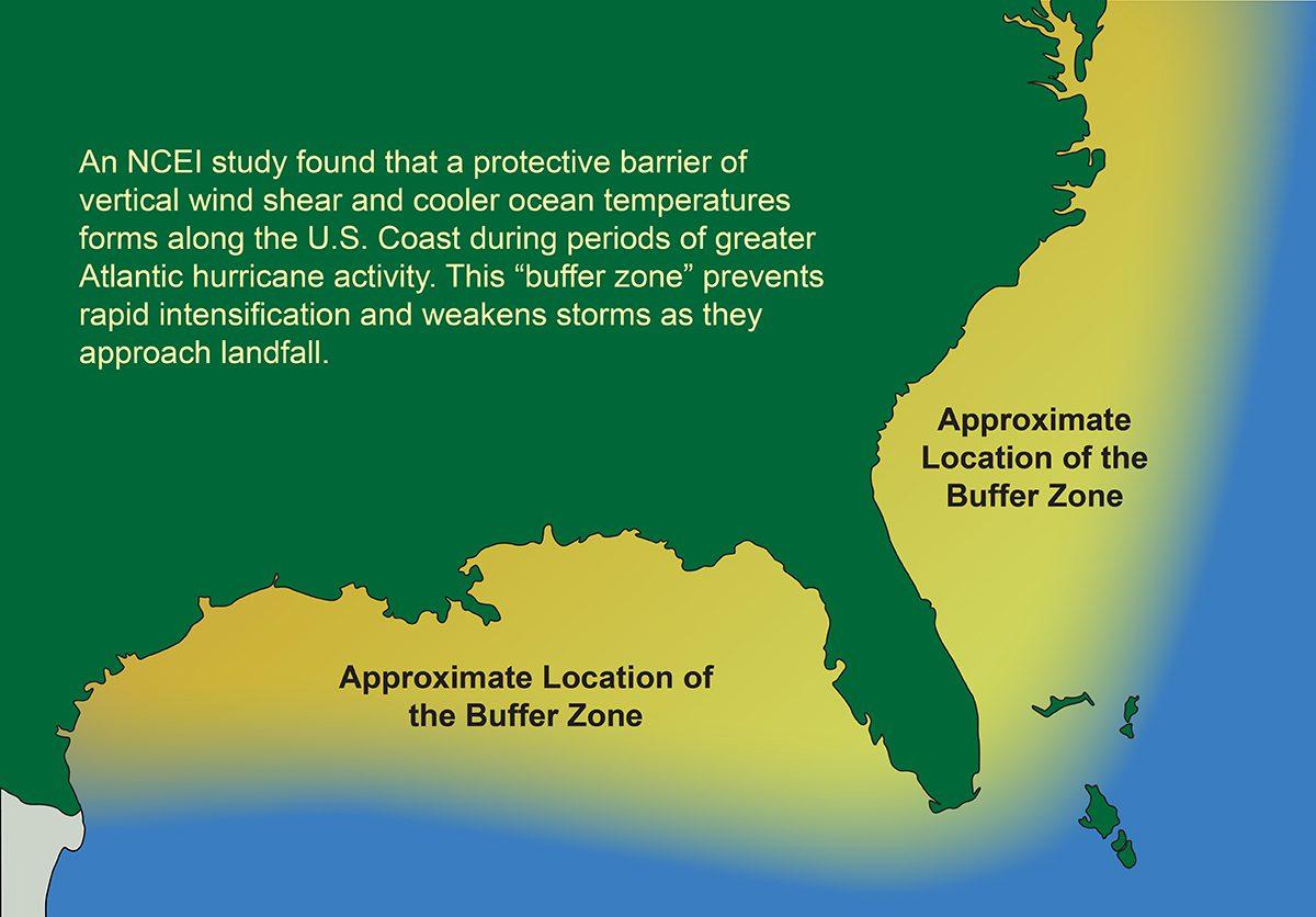 hurricane-barrier-v6