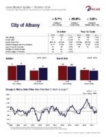 City-of-Albany