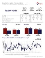 South-Colonie