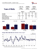 Town-of-Malta