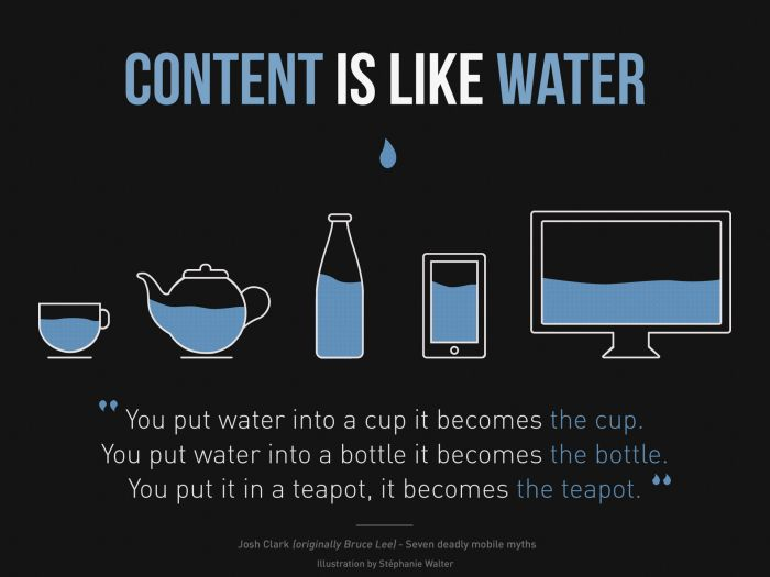 Content-is-like-water-1980