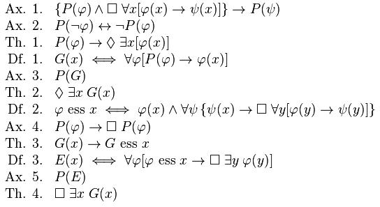 La prueba ontológica de Gödel en notación matemática.