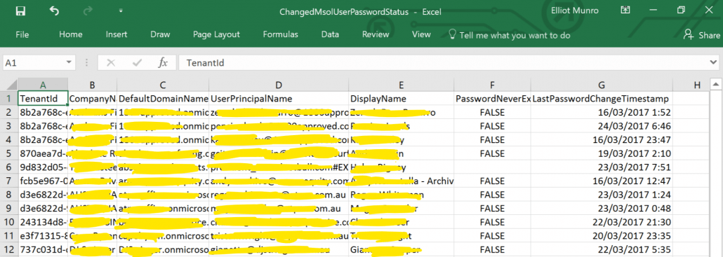 List The Changed Office 365 User Password Status