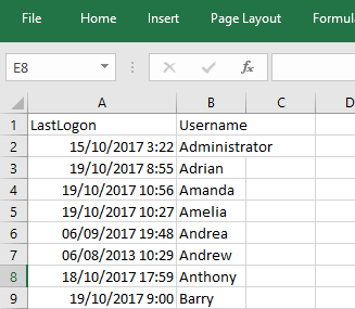 Last Logon Time of local users on server